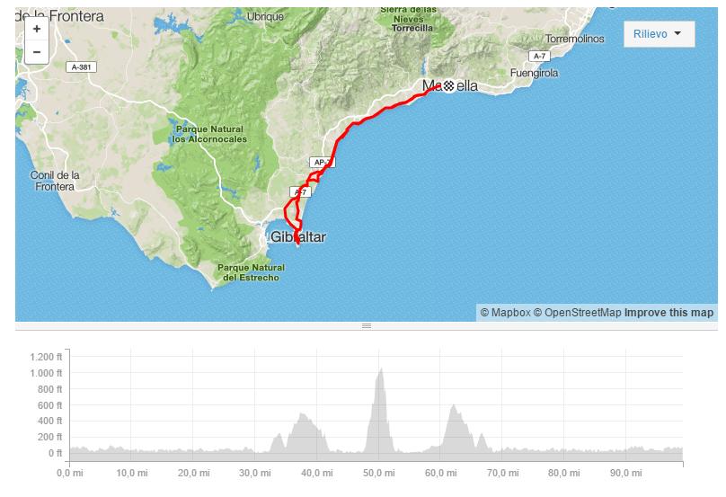Day 3: Marbella - Gibilterra - Marbella Bike Division Marbella Cycling Experience