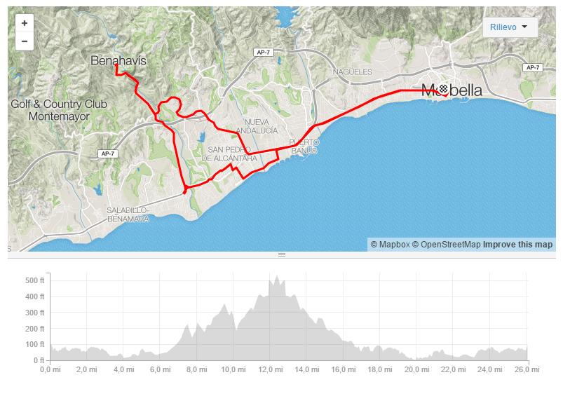 Day 4: Marbella - San Pedro - Benahavis - Marbella Bike Division Marbella Cycling Experience