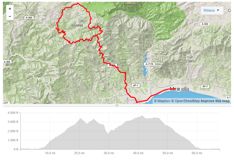 Day 5: Marbella Juzcar( paese blu) Marbella  Bike Division Marbella Cycling Experience
