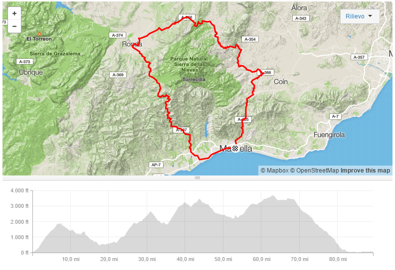 Day 6: Marbella - Ojen - Yunquera - Ronda - Marbella  Bike Division Marbella Cycling Experience